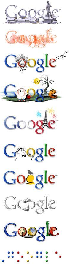 Google- a most manipulated logo