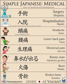 Basic Japanese Words, Japanese Phrases, Study Japanese, Japanese Kanji, Japanese Names, Japanese Culture, Learning Japanese, Japanese Language Lessons, English Lessons
