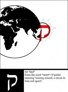 Quf or Koof = behind, the last, the least. Pronounced q as in queen. Hebrew Writing, Biblical Hebrew, Hebrew Words, Learn Hebrew Alphabet, Hebrew School, Scripture Study, Torah, Learning, Wild Olive