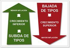 tipos_de_interes http://www.binarias.org/tipos-de-interes/