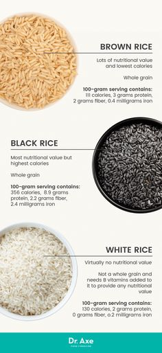Brown rice vs. black rice vs. white rice - Dr. Axe http://www.draxe.com #health #holistic #natural