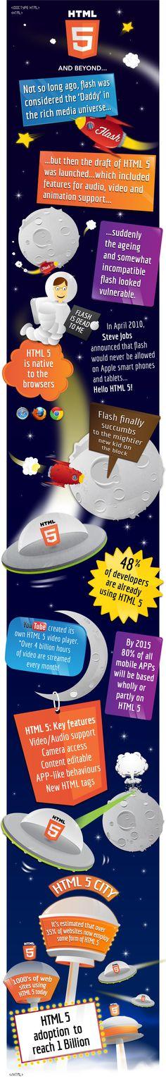 Más allá del HTML5 #infografia #infographic #internet