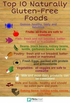 Naturally gluten free foods