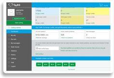Pénzkereseti lehetőségek és a T4eo szolgáltatásai