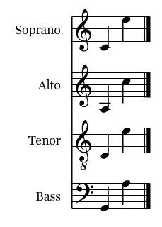 Welcome: Music Theory Chart ~ Treble & Bass Clef Ledger