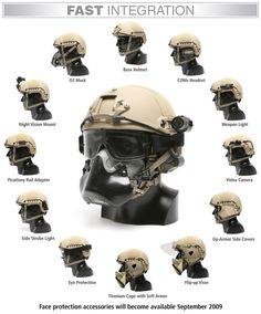 FAST Helmet integration