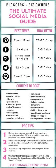 - The ultimate social media guide for bloggers and small biz owners. Click here for business tips and blogger tips. Everything you need to grow your social media empire. When, what and how often to post on Instagram, Pinterest, Twitter, periscope, Facebook for small businesses
