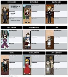 silas marner by george eliot chapter recap storyboards can help  silas marner by george eliot character map a complete guide to the silas marner