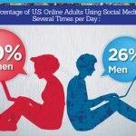Women Dominate Social Media Pinned by www.goodinklings,com