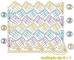 ARTES-ANAS: BABERO DE GANCHILLO CON PUNTO DE ABANICOS CRUZADOS EN ESCALERA, GRÁFICOS