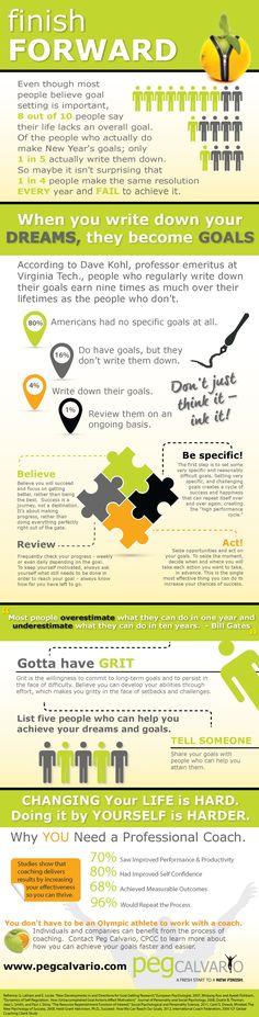 How to set goals and achieve them! -- http://pegcalvario.com/blog/wp-content/uploads/2013/12/Goals-Infographic.jpg