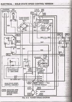ezgo gas key switch wiring diagram 2008 mitsubishi lancer electric golf cart diagrams | pinterest carts, ...