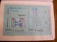 Math = Love: Algebra 1 - Introduction to Relations and Functions {domain, range, mapping diagram, ordered pairs, graph, table}