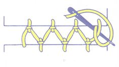 knotted_insertion.jpg (379×216)