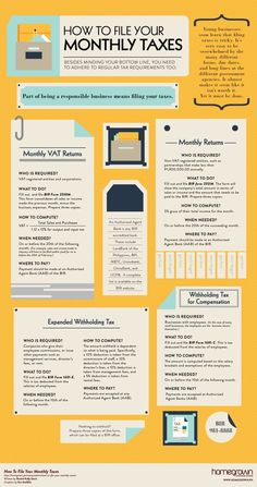 How To File Your Monthly Taxes Income tax tips, tax return tips – Finance tips for small business Small Business Bookkeeping, Small Business Accounting, Accounting And Finance, Business Management, Business Planning, Business Tips, Business Marketing, Internet Marketing, Marketing Software