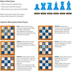 5 cards draw rules in chess