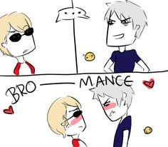 Homestuck Hetalia crossover<<<<<< dave and prussia are two of my favorite characters