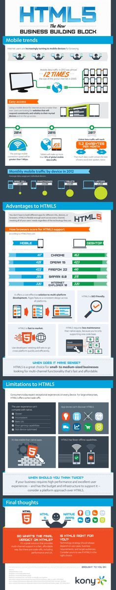 #HTML5 - The Way of Doing Successful Business #infographic