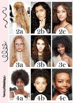 The EZ Detangler™ Brush – Ez Detangler Brush Curly Hair Tips, 4c Hair, Curly Hair Care, Natural Hair Tips, Short Curly Hair, Curly Hair Styles, Natural Hair Styles, Curly Hair Routine, Coily Hair
