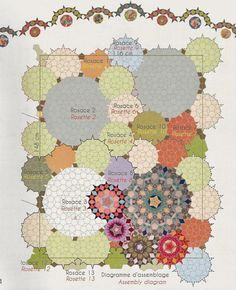 """""""La Passacaglia""""     The journey continues with three more Rosettes.         A closer look at the fussy cutting, which I am finding highly..."""