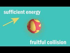 Collision Theory and Reactions Part 1 | The Chemistry Journey | The Virtual School - YouTube