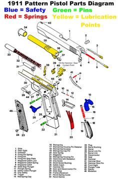 Magnificent Kimber 1911 Parts Diagram Circuit Diagram Template Wiring 101 Orsalhahutechinfo