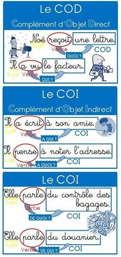Des affiches pour les compléments (COD, COI, Compléments Circonstanciels) Posters for add-ons (COD, COI, Circular Supplements) Study French, Core French, Learn French, Learn English, French Language Lessons, French Language Learning, French Lessons, French Teacher, Teaching French