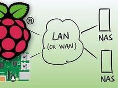 Raspberry Pi NAS tutorial
