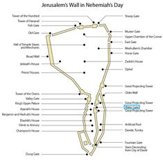 12 Gates of Jerusalem Temple | jerusalemwall_ed