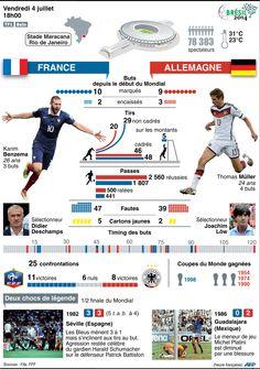 France - Allemagne : les chiffres qui parlent !