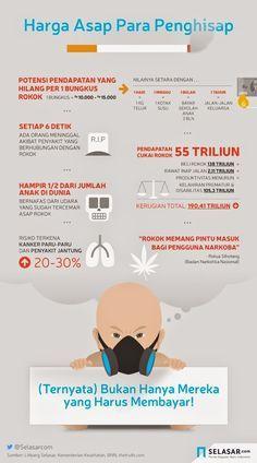 Bahaya Merokok Bagi Kesehatan ~ Infografis Kesehatan