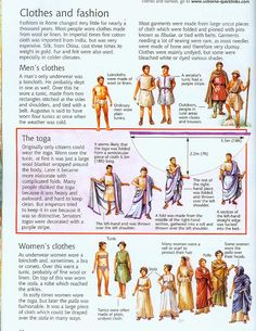 Roman clothes and fashion