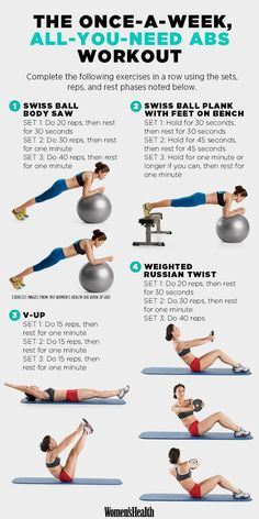 Swiss Ball Body Saw https://www.womenshealthmag.com/fitness/once-a-week-abs-workout
