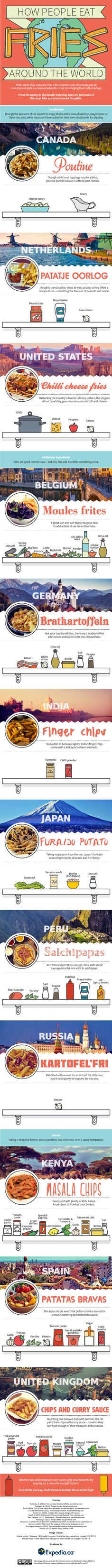 From the messy to the mouth-watering, here are just some of the ways fries are eaten around the world.