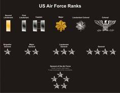 Airforce Ranks, Army Ranks, Military Ranks, Airforce Wife, Military Love, Military Aircraft, Military Uniforms, Air Force Nurse, Air Force Mom