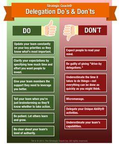 Strategic Coach® tip...