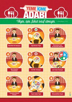 Activities For Kids, Education, Children, Islamic, Poster, Learn Arabic Alphabet, Infographic, Kids, Printing