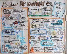 vizualizace v pracovní praxi | flow-r - personální společnost 2.0