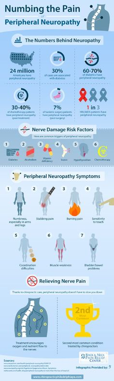 Diabetes, alcoholism, vitamin deficiency, lupus, hypothyroidism, and chemotherapy are all triggers for peripheral neuropathy. This infographic from a chiropractor in Philadelphia helps you learn more about how to cope with this painful condition. Source: http://www.chiropracticphiladelphiapa.com/679503/2013/04/11/numbing-the-pain-of-peripheral-neuropathy-infographic.html