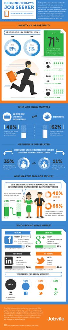 Defining 2014's #JobSeeker - #SocialNetworking For A #Mobile Workforce - #infographic