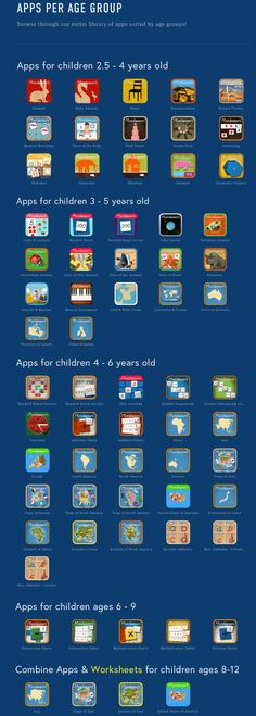 5 STEPS for using Apps for Summer Learning!   1. Choose the right kind of apps.  2. Organize your child's mobile device.  3. Make a schedule for the summer.  4. Be observant and take notes.  5. Rewards come at the end.  Learn about each step from Mobile Montessori!