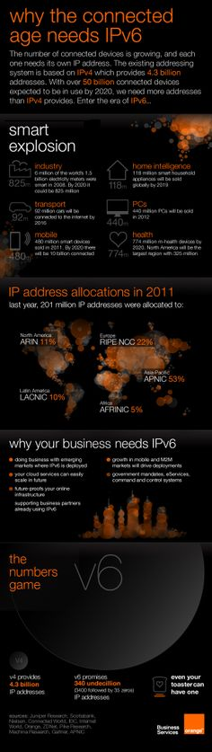 why your business needs IPv6 - by Futurity Media for Orange
