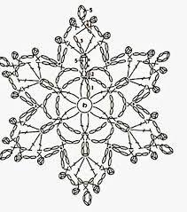 Risultati immagini per śnieżynki na szydełku schematy