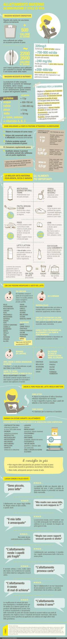 Alimentazione in allattamento - Esseredonnaonline