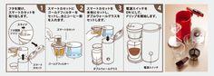 [代購] 一個人的咖啡時光 recolte solo kaffe - ㄇㄞˋ點子靈感創意誌