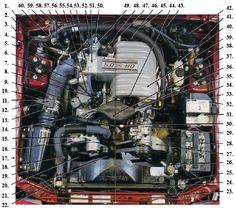 Fox Body Engine Compartment Diagram