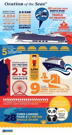Royal Caribbean recibe Ovation of the Seas
