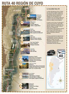 Ruta 40, 6.000 kilómetros por el legendario camino que atraviesa todo el país por el Oeste [Infografías]., viajar a , turismo en Argentina,   www.visitingargentina.com/