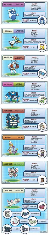 If websites were pokemon