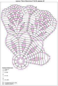 Crochet Doily Diagram, Crochet Square Patterns, Crochet Mandala, Crochet Round, Crochet Chart, Thread Crochet, Crochet Motif, Crochet Stitches, Crochet Dinosaur